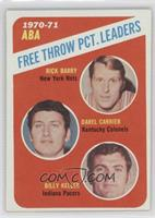 1970-71 ABA Free Throw Pct. Leaders (Rick Barry, Darel Carrier, Billy Keller)