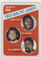 Johnny Green, Kareem Abdul-Jabbar, Wilt Chamberlain [PoortoFair]