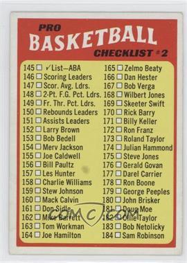 1971-72 Topps #145 - Checklist