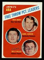 1970-71 ABA Free Throw Pct. Leaders (Rick Barry, Darel Carrier, Billy Keller) […