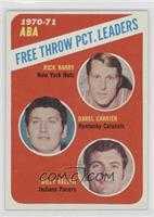 1970-71 ABA Free Throw Pct. Leaders (Rick Barry, Darel Carrier, Billy Keller)