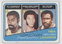 Wilt Chamberlain, Kareem Abdul-Jabbar, Walt Bellamy [GoodtoVG&#8209…