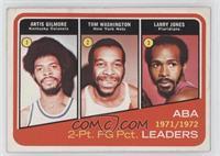 Artis Gilmore, Larry Jones, Tonya Washington, Tom Washington