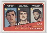 Glen Combs, Louie Dampier, Warren Jabali