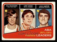 Larry Brown, Louie Dampier, Bill Melchionni, Bill Meggett [VG]