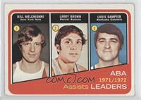 Larry Brown, Louie Dampier, Bill Melchionni, Bill Meggett [Good to VG…