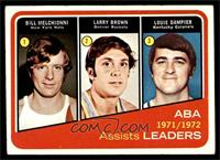 Larry Brown, Louie Dampier, Bill Melchionni, Bill Meggett [VG EX]