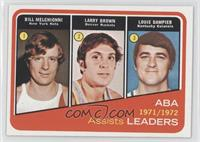 Larry Brown, Louie Dampier, Bill Melchionni, Bill Meggett