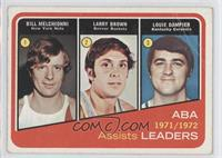 Larry Brown, Louie Dampier, Bill Melchionni [Good to VG‑EX]