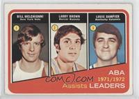Larry Brown, Louie Dampier, Bill Melchionni [GoodtoVG‑EX]