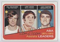 Larry Brown, Louie Dampier, Bill Melchionni