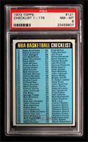NBA Checklist [PSA8]