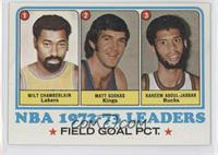 Field Goal Pct Leaders (Wilt Chamberlain, Matt Guokas, Kareem Abdul-Jabbar)