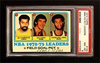 Field Goal Pct Leaders (Wilt Chamberlain, Matt Guokas, Kareem Abdul-Jabbar) [PS…