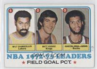 Field Goal Pct Leaders (Wilt Chamberlain, Matt Guokas, Kareem Abdul-Jabbar) [Go…