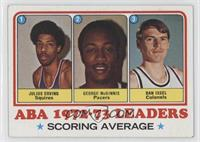 Julius Erving, George McGinnis, Dan Issel [Poor to Fair]