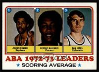Julius Erving, George McGinnis, Dan Issel [EX]