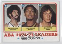 ABA Rebound Leaders (Artis Gilmore, Mel Daniels, Bill Paultz) [Goodto&nbs…
