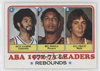ABA Rebound Leaders (Artis Gilmore, Mel Daniels, Bill Paultz)
