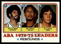 ABA Rebound Leaders (Artis Gilmore, Mel Daniels, Bill Paultz) [EXMT]