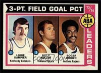 Louie Dampier, Bill Keller, Roger Brown [EXMT]
