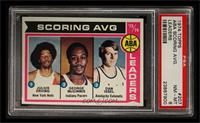 Scoring AVG. Leaders (Julius Erving, George McGinnis, Dan Issel) [PSA 8]