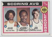 Scoring AVG. Leaders (Julius Erving, George McGinnis, Dan Issel) [Good to&…