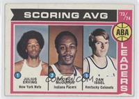 Scoring AVG. Leaders (Julius Erving, George McGinnis, Dan Issel)