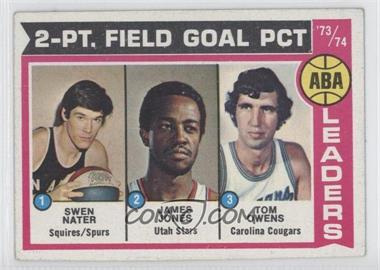 1974-75 Topps #208 - ABA 2-Pt. Field Goal Pct (Swen Nater, James Jones, Tom Owens) [GoodtoVG‑EX]