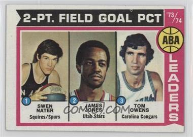 1974-75 Topps #208 - ABA 2-Pt. Field Goal Pct (Swen Nater, James Jones, Tom Owens)