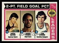 ABA 2-Pt. Field Goal Pct (Swen Nater, James Jones, Tom Owens) [EX MT]