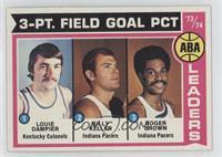 Louie Dampier, Bill Keller, Roger Brown