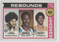 ABA Rebound Leaders (Artis Gilmore, George McGinnis, Caldwell Jones)