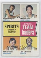 Billy Cunningham, Mack Calvin, Tom Owens, Joe Caldwell