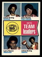 New York Nets Team Leaders (Julius Erving, John Roche, Larry Kenon) [EX MT]