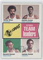 Willie Wise, Gerald Govan, James Jones, James Jones