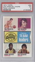 Los Angeles Lakers Team Leaders (Gail Goodrich, Happy Hairston) [PSA 5]