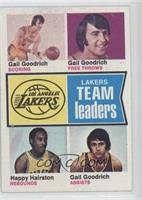 Los Angeles Lakers Team Leaders (Gail Goodrich, Happy Hairston)