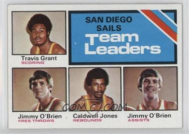 1975-76 Topps - [Base] #285 - Travis Grant, Caldwell Jones