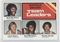 Buffalo Braves Team Leaders (Bob McAdoo, Jack Marin, Randy Smith)