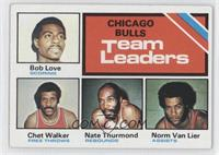 Chicago Bulls Team Leaders (Bob Love, Chet Walker, Nate Thurmond, Norm Van Lier)