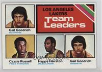 Los Angeles Lakers Team Leaders (Cazzie Russell, Happy Hairston, Gail Goodrich)