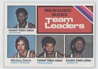 Milwaukee Bucks Team Leaders (Kareem Abdul-Jabbar, Mickey Davis) [Goodto&…