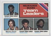Milwaukee Bucks Team Leaders (Kareem Abdul-Jabbar, Mickey Davis)