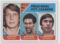 Don Nelson, Butch Beard, Rudy Tomjanovich