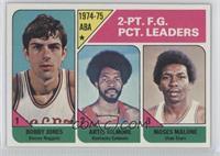 2-PT. F.G. PCT. Leaders (Bobby Jones, Artis Gilmore, Moses Malone)