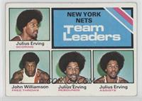 Julius Erving, John Williamson [Good to VG‑EX]