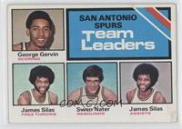 San Antonio Spurs Team Leaders [Good to VG‑EX]