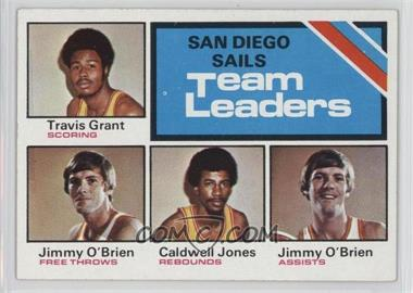 1975-76 Topps #285 - Travis Grant, Caldwell Jones