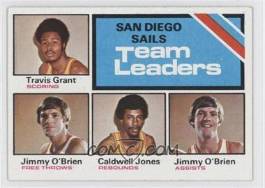 1975-76 Topps #285 - Travis Grant, Caldwell Jones